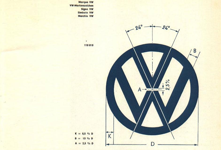 Professionell gestaltet: Das Logo von VW