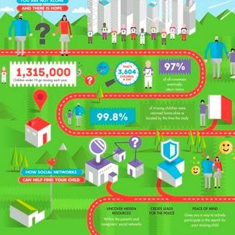 Infografik Design Köln von Moritz Dunkel – Webdesigner und Grafikdesigner