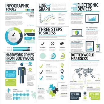 Eine Hauptaufgabe von Moritz Dunkel: Infografiken erstellen Köln