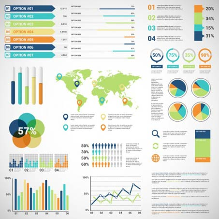 Infografikdesign Köln