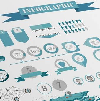 Infografik Design: Wichtig für jeden Geschäftsbericht