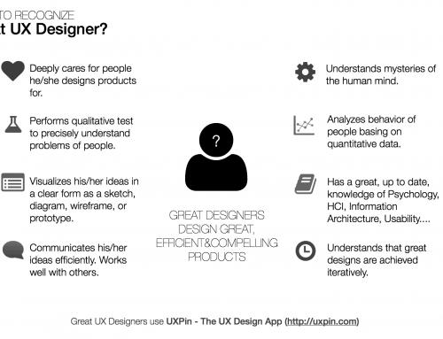 UX-Designer = User Experience Designer