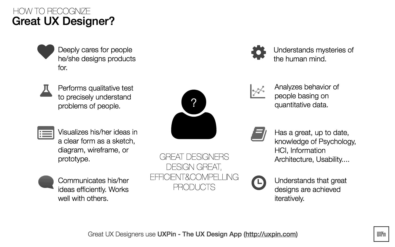 UX-Designer Köln