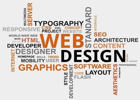 Mehrwert durch Webdesign