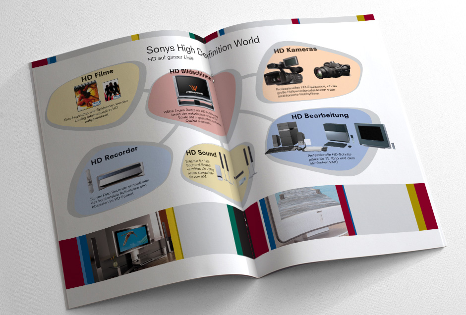 Mediengestaltung einer Produktbroschüre
